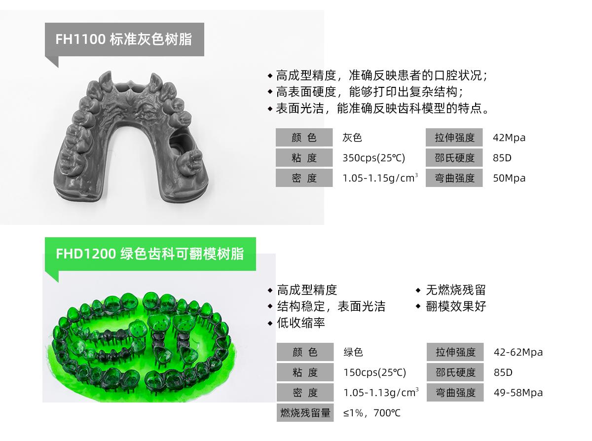 轩辕河谷齿科3D打印解决方案插图2